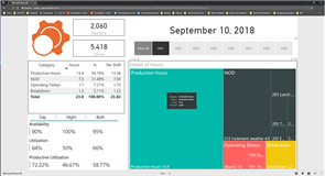 Eclipse Miningware - Power BI Slicer